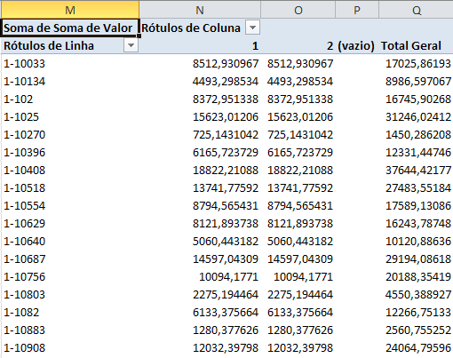 Tabela para análise